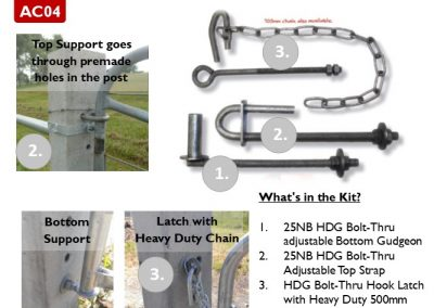 AC04 – Gate Kit