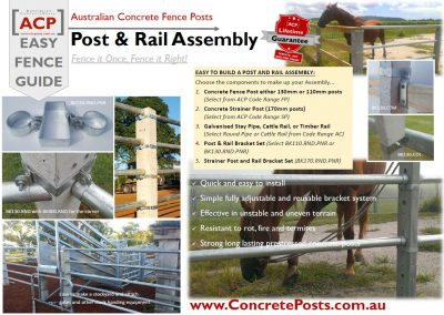 ACP Info Sheets - Assembly - PostnRail A