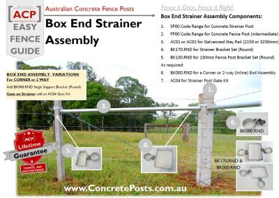 Box End Assembly using Round Brackets