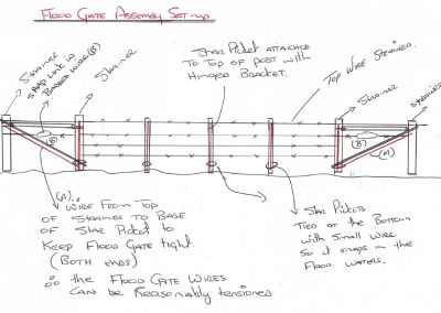 Info Sheets - Assembly Flood Fence Drawing